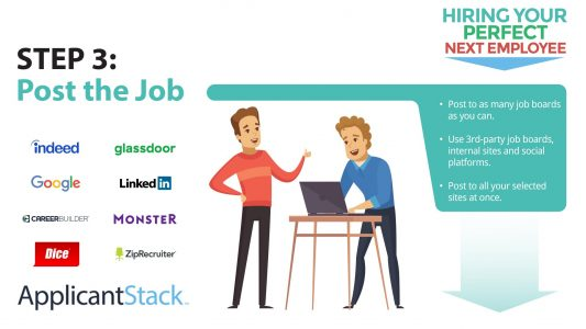 How To Hire Your Perfect Next Employee Series: How To Post To Job Boards