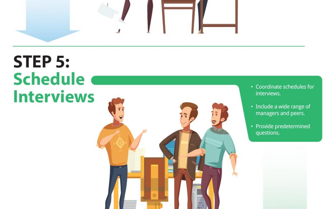 Hiring Your Perfect Next Employee – INFOGRAPH