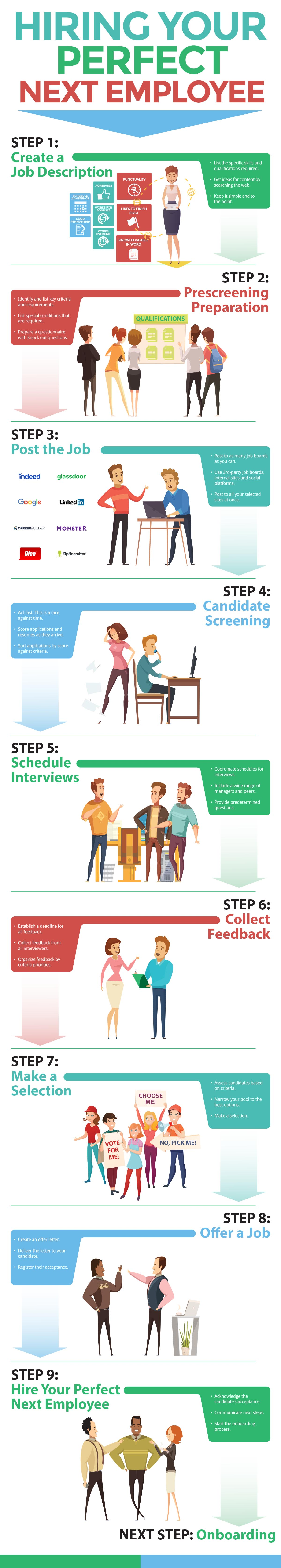 Hiring your perfect next employee - infograph